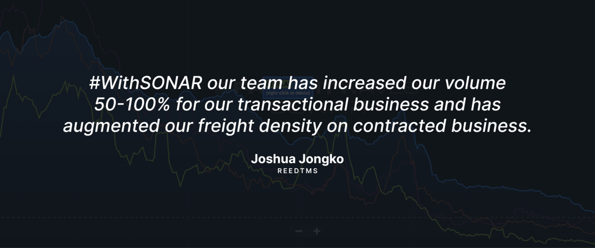 #WithSONAR our team has increased our volume 50-100% for our transactional business and has augmented our freight density on contracted business. - Joshua Jongko, ReedTMS